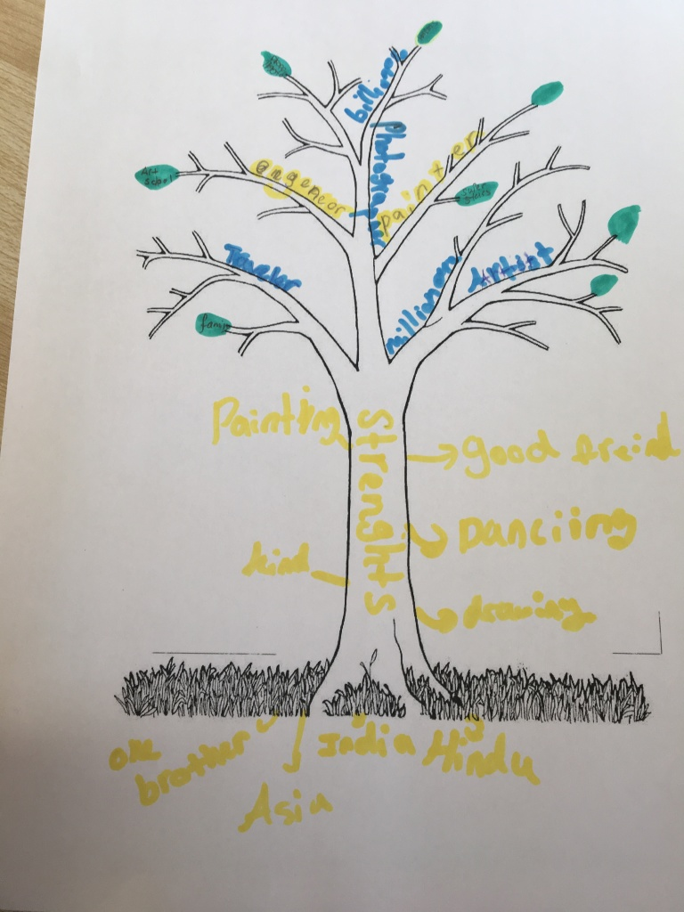 Our Trees of life show our roots, our strengths and our aspirations